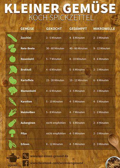 Spickzettel: Gemüse Garzeiten als Tabelle (PDF)