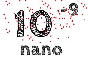 Nano Nanotechnologie Lebensmittel