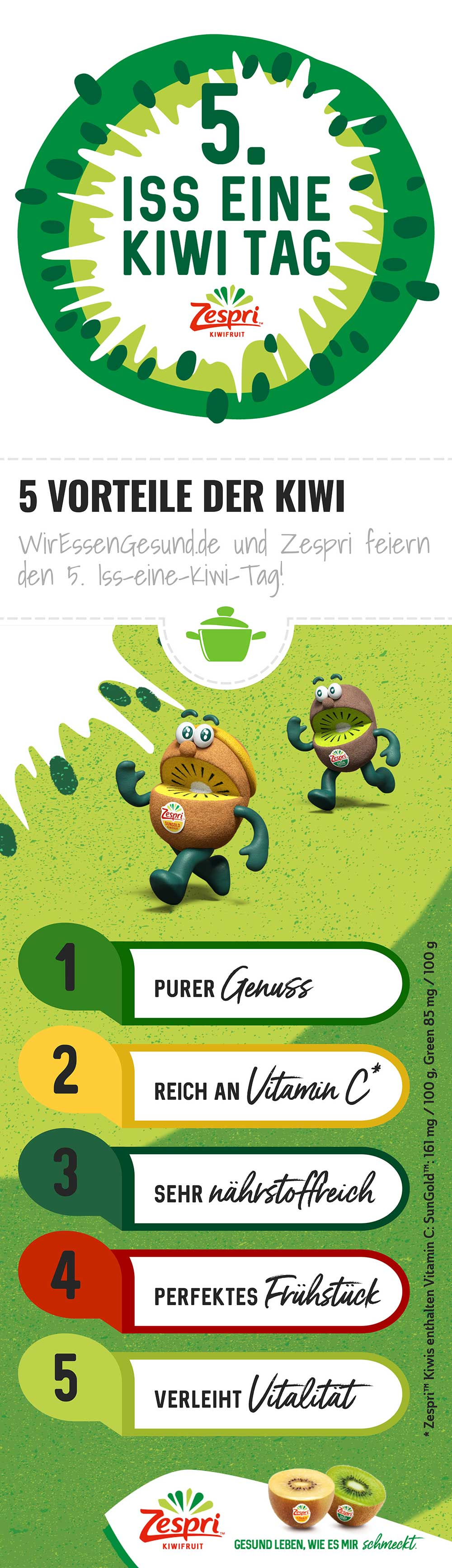 Infografik Kiwi 5 Vorteile